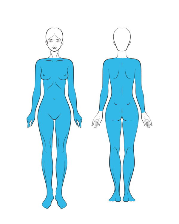 Female Full Body Laser Hair Removal - Area Map